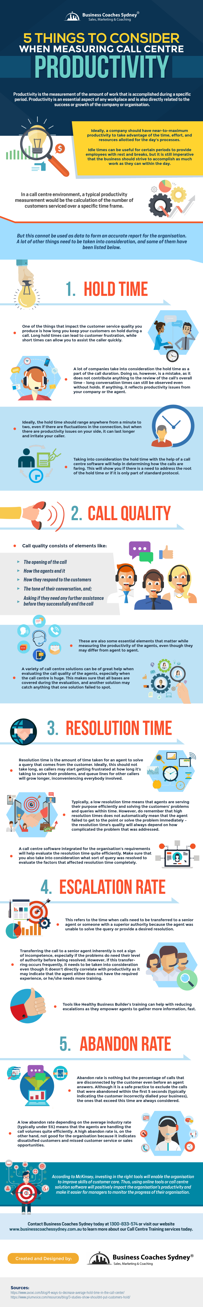 """<img class=""""aligncenter wp-image-310 size-full"""" src=""""https://businesscoachessydney.com.au/wp-content/uploads/2018/03/5-Things-to-Consider-When-Measuring-Call-Centre-Productivity.png"""" alt="""""""" width=""""800"""" height=""""5141"""" />"""