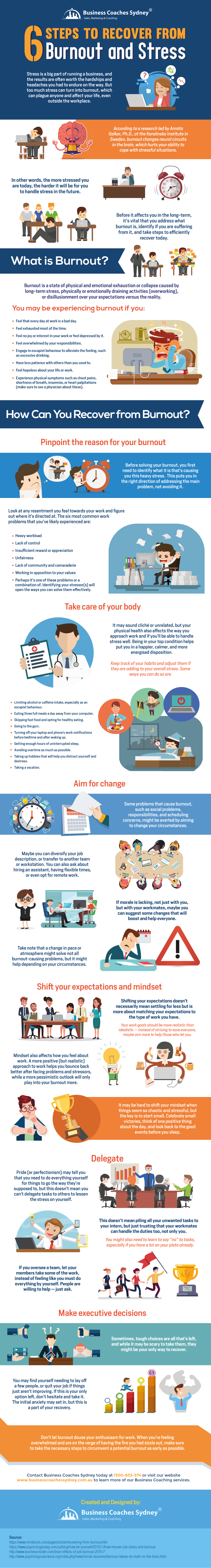 6 Steps To Recover From Burnout And Stress [INFOGRAPHIC]